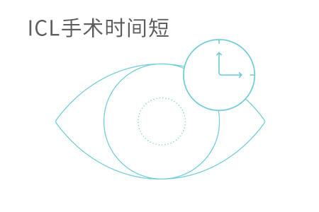1分钟了解:icl人工晶体植入术中的晶体度数如何确定?