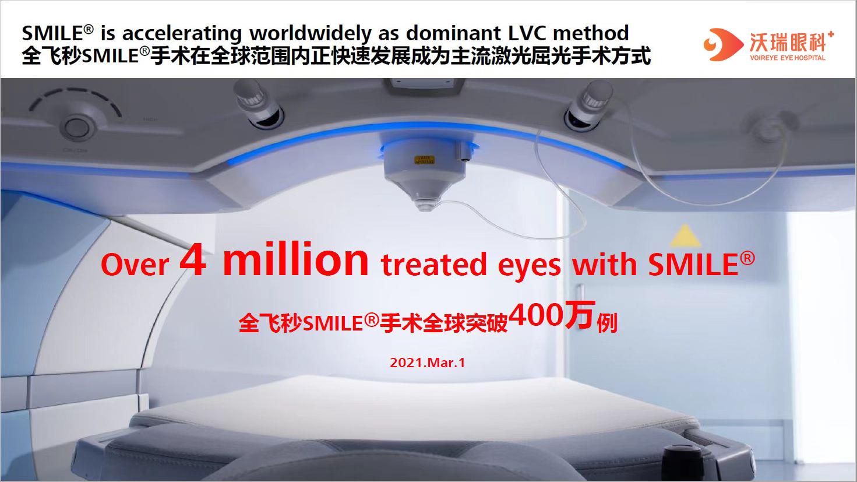 全飞秒近视眼手术全球突破400万例