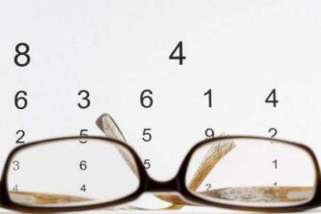 激光近视手术治近视眼价格如何?