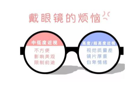 怎么让自己的视力恢复过来?