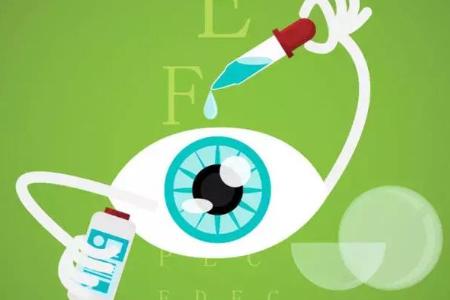 梦戴维角膜塑形镜的价格是多少?