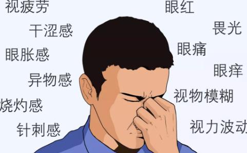 患有干眼症会不会导致青光眼呢?