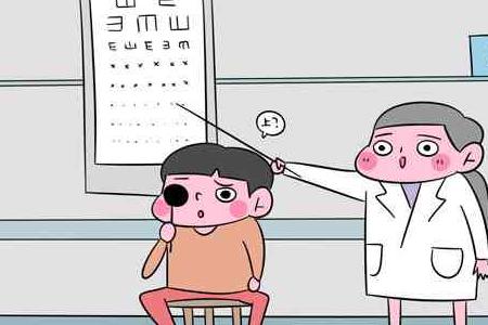 合肥眼科医院专家在线预约挂号电话